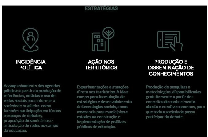estrategias2